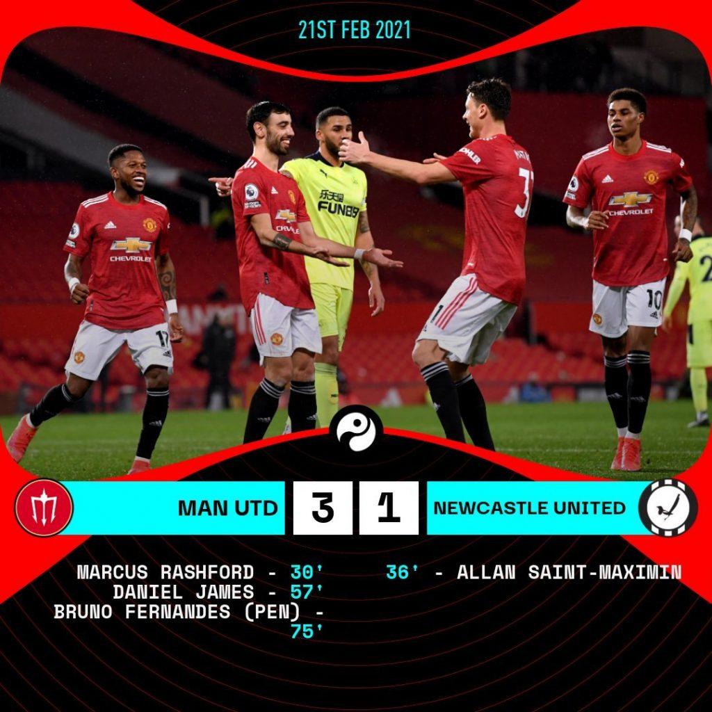 Tỷ số trận đấu giữa MU vs Newcastle