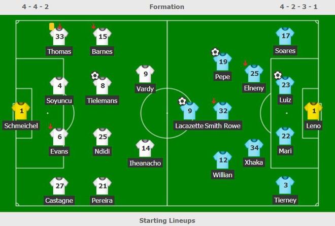 Đội hình ra sân của Leicester và Arsenal.