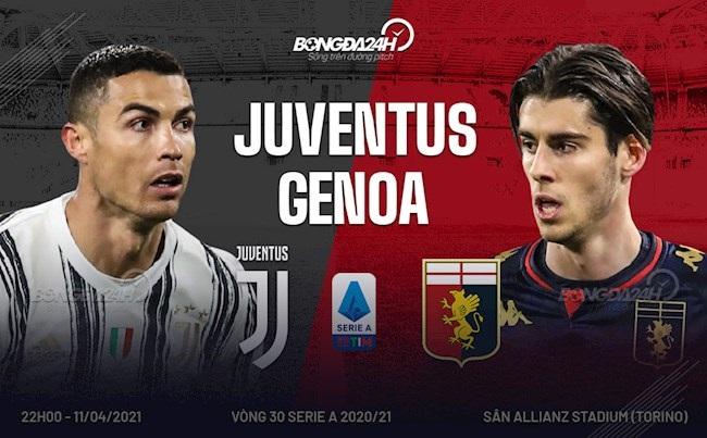 trận đâu giữa Juventus vs Genoa