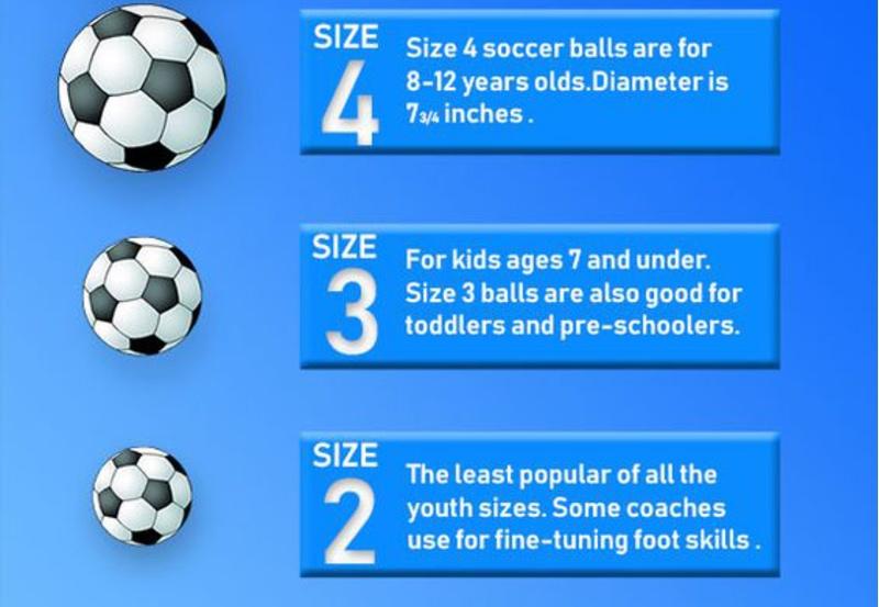 Kích thước tiêu chuẩn của quả bóng theo size