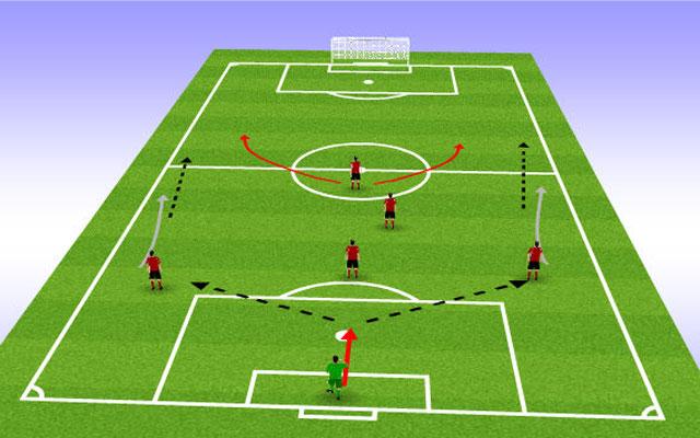 sơ đồ chiến thuật bóng đá 6 người